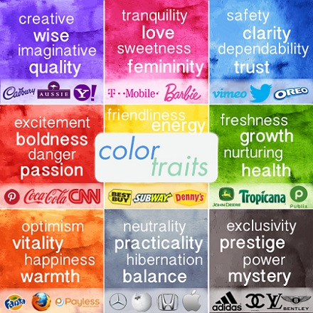 picture of color traits